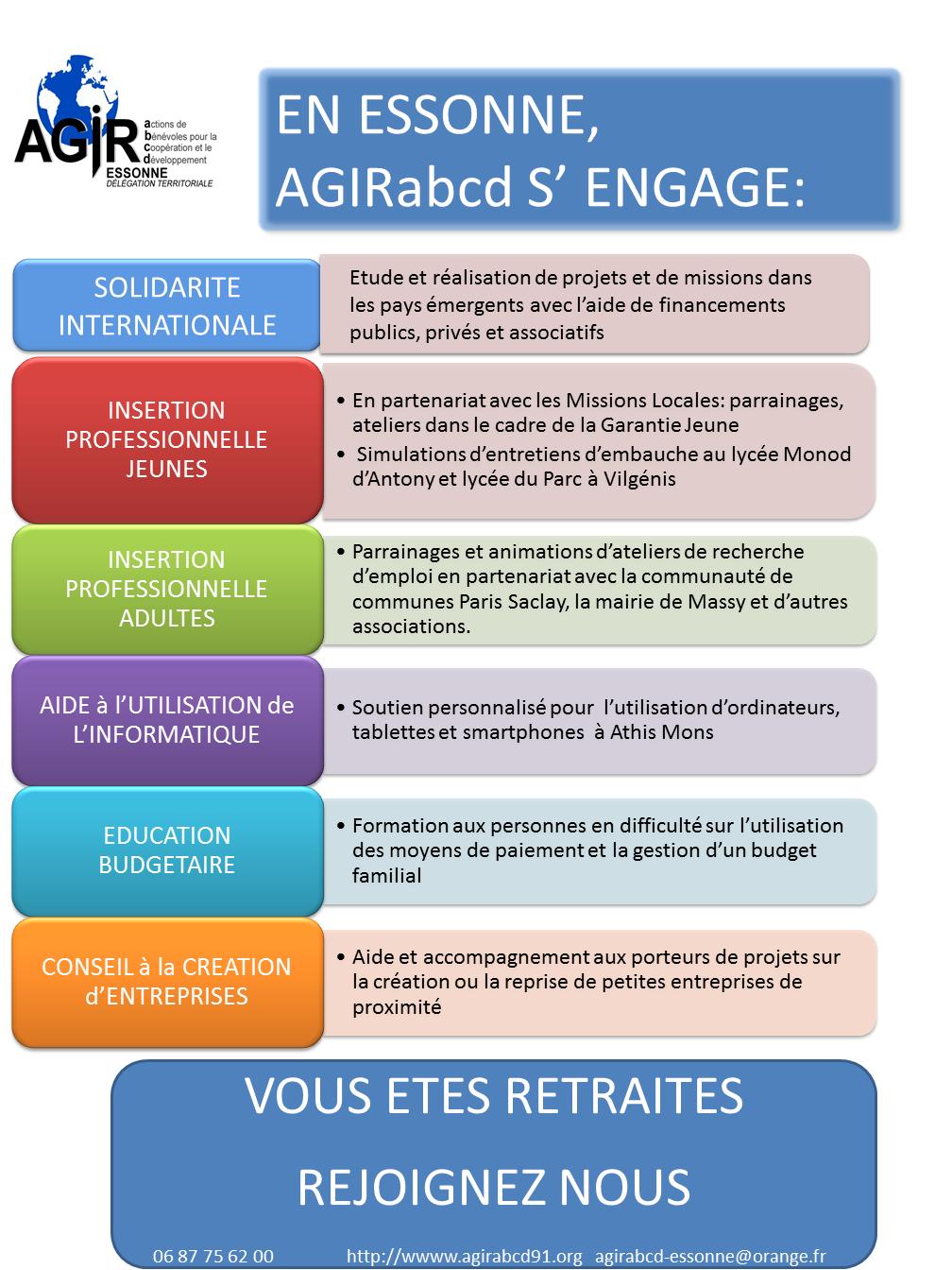 En Essonne, AGIRabcd s'engage :